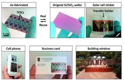 Los nuevos paneles solares adheridos a  diversos objetos como un teléfono móvil, una tarjeta y una ventana. (Foto: Universidad de Stanford)