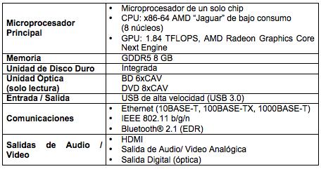 características PS4